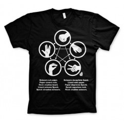 THE BIG BANG THEORY - T-Shirt Rock-Paper-Scissors-Lizard Game (L) 170665  T-Shirts